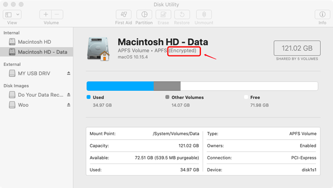 recover lost data from encrypted hard drive on Mac
